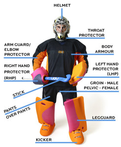 Best Goalie Equipment Buying Guide Field Hockey Review