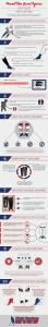 shin guard buying guide infographic